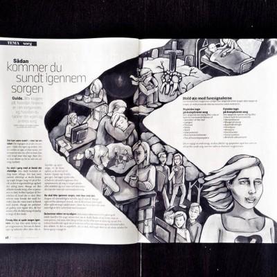 Samvirke magazine